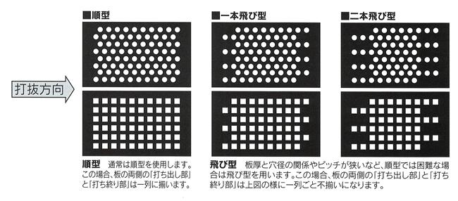 金型パターン